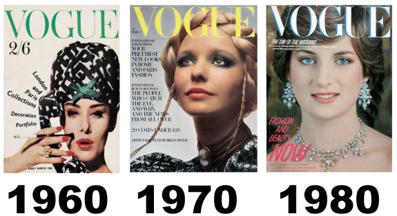 1960,1970 e 1980
